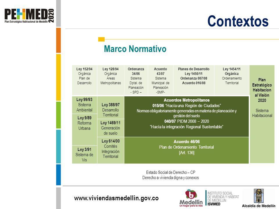 www.viviendasmedellin.gov.co Contextos Marco Normativo Ley 152/94 Orgánica Plan de Desarrollo Ley 128/94 Orgánica Áreas Metropolitanas Ordenanza 34/06