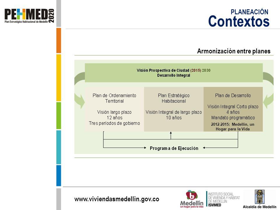 www.viviendasmedellin.gov.co Contextos PLANEACIÓN Armonización entre planes 2012-2015: Medellín, un Hogar para la Vida