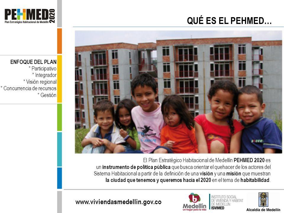 www.viviendasmedellin.gov.co El Plan Estratégico Habitacional de Medellín PEHMED 2020 es un instrumento de política pública que busca orientar el queh