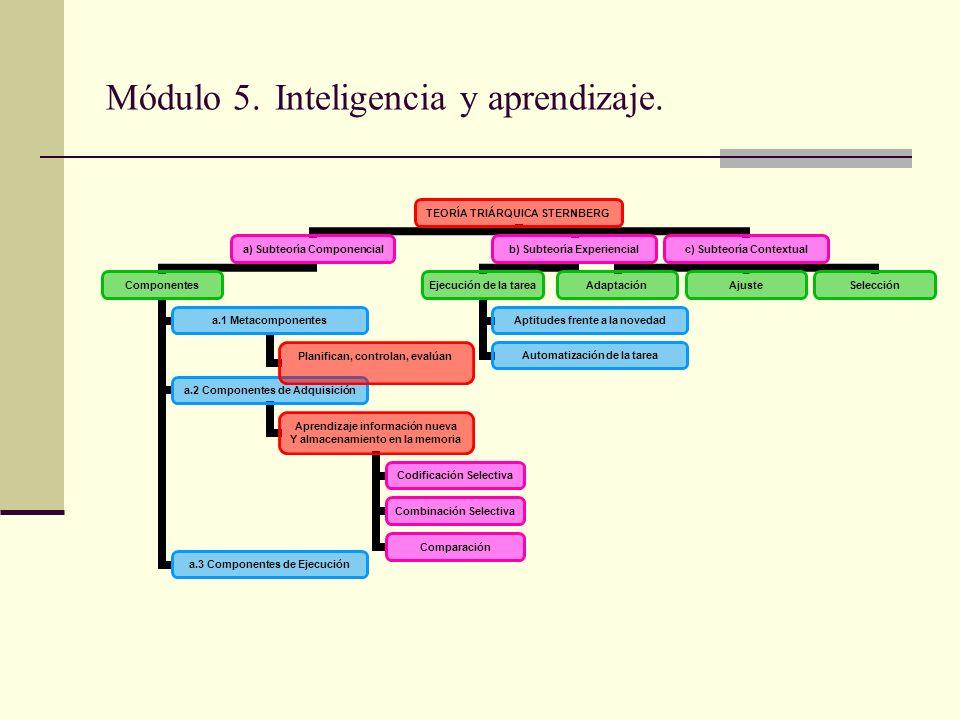 Módulo 5. Inteligencia y aprendizaje. TEORÍA TRIÁRQUICA STERNBERG a) Subteoría Componencial Componentes a.1 Metacomponentes Planifican, controlan, eva