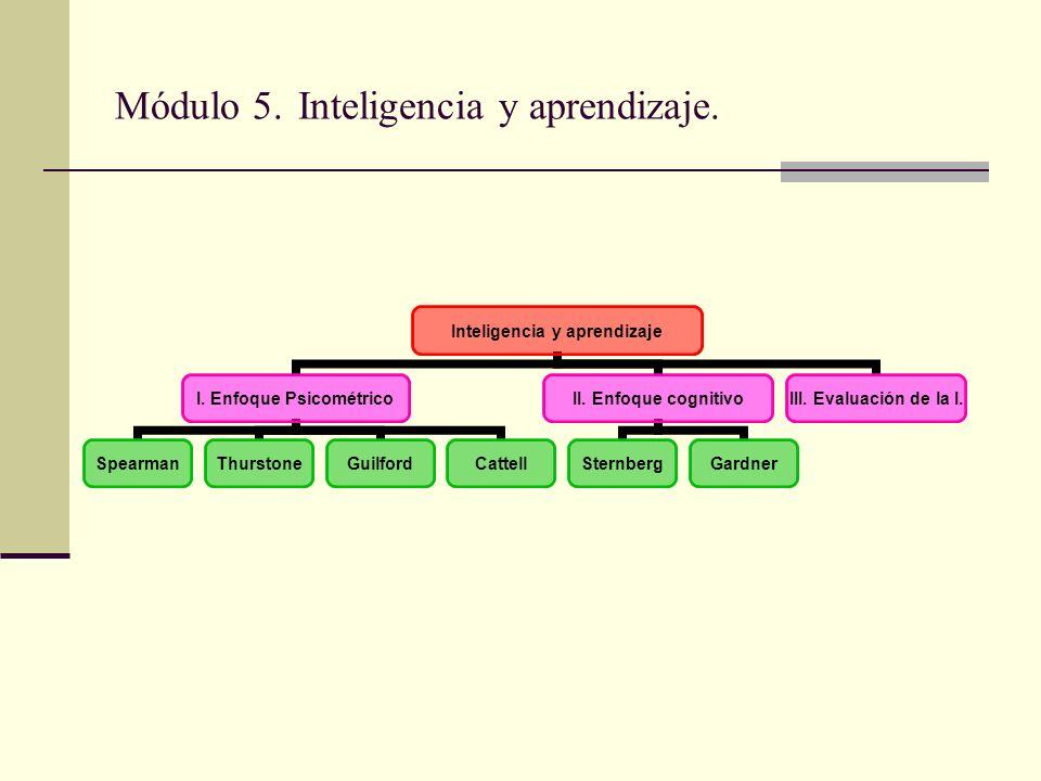 Módulo 5. Inteligencia y aprendizaje. Inteligencia y aprendizaje I. Enfoque Psicométrico SpearmanThurstoneGuilfordCattell II. Enfoque cognitivo Sternb