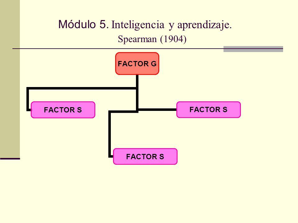 FACTOR G FACTOR S Módulo 5. Inteligencia y aprendizaje. Spearman (1904)