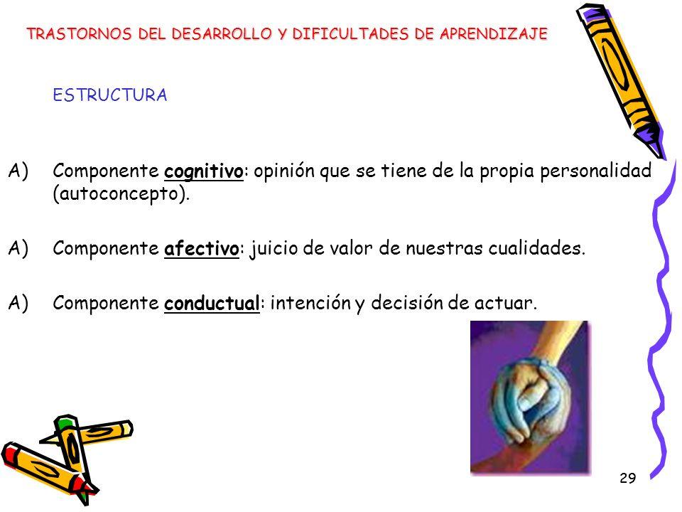 29 ESTRUCTURA A)Componente cognitivo: opinión que se tiene de la propia personalidad (autoconcepto). A)Componente afectivo: juicio de valor de nuestra