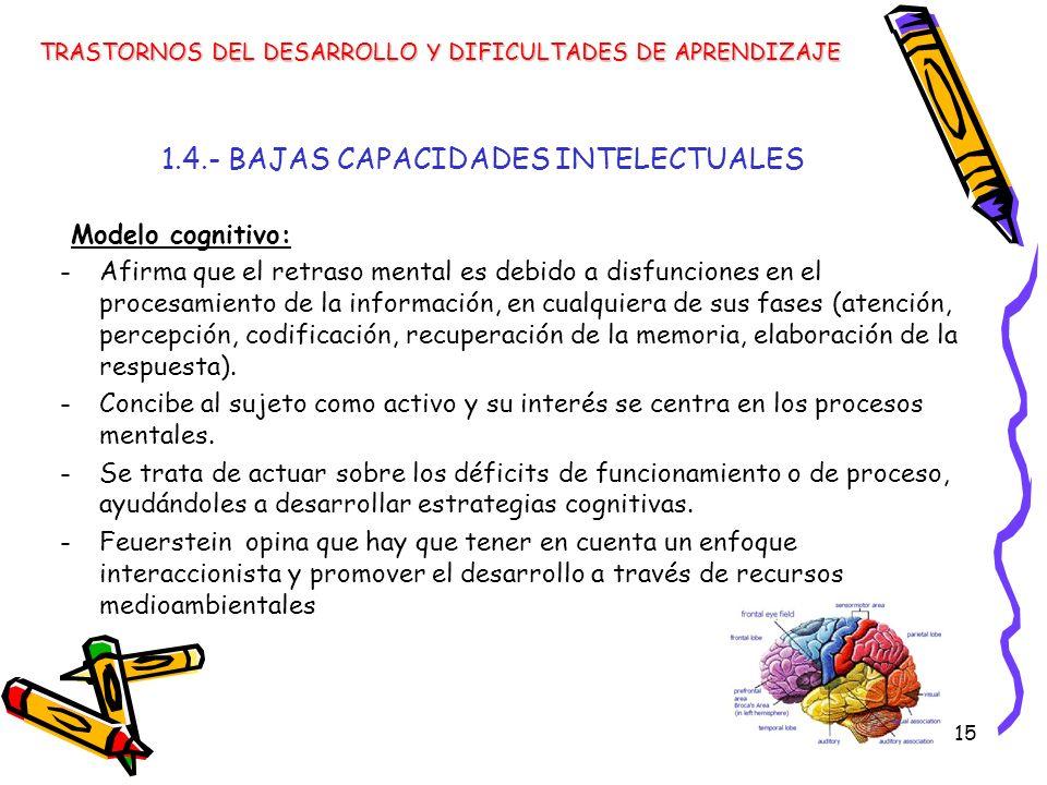 15 1.4.- BAJAS CAPACIDADES INTELECTUALES Modelo cognitivo: -Afirma que el retraso mental es debido a disfunciones en el procesamiento de la informació