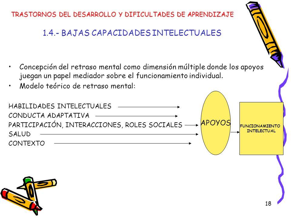 18 1.4.- BAJAS CAPACIDADES INTELECTUALES Concepción del retraso mental como dimensión múltiple donde los apoyos juegan un papel mediador sobre el func