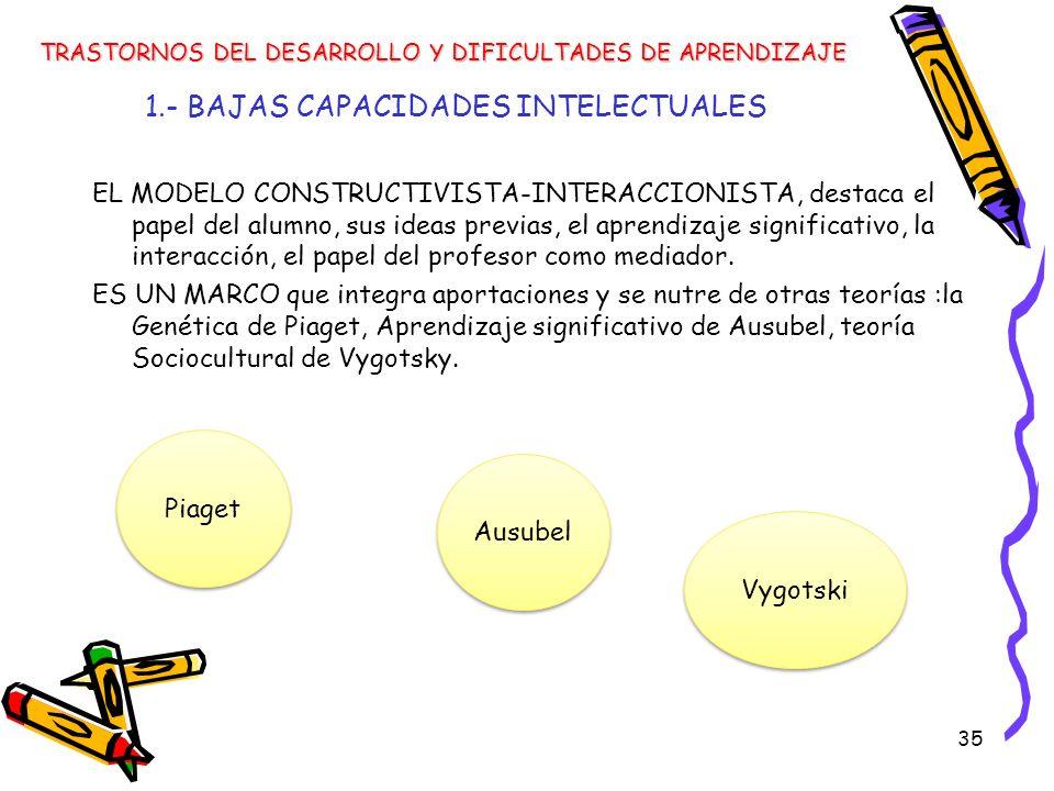 35 1.- BAJAS CAPACIDADES INTELECTUALES EL MODELO CONSTRUCTIVISTA-INTERACCIONISTA, destaca el papel del alumno, sus ideas previas, el aprendizaje signi