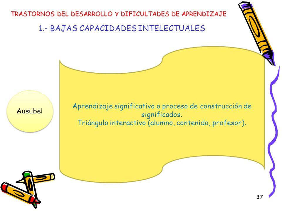 37 1.- BAJAS CAPACIDADES INTELECTUALES TRASTORNOS DEL DESARROLLO Y DIFICULTADES DE APRENDIZAJE Ausubel Aprendizaje significativo o proceso de construc