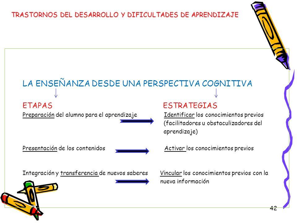 42 LA ENSEÑANZA DESDE UNA PERSPECTIVA COGNITIVA ETAPAS ESTRATEGIAS Preparación del alumno para el aprendizaje Identificar los conocimientos previos (f