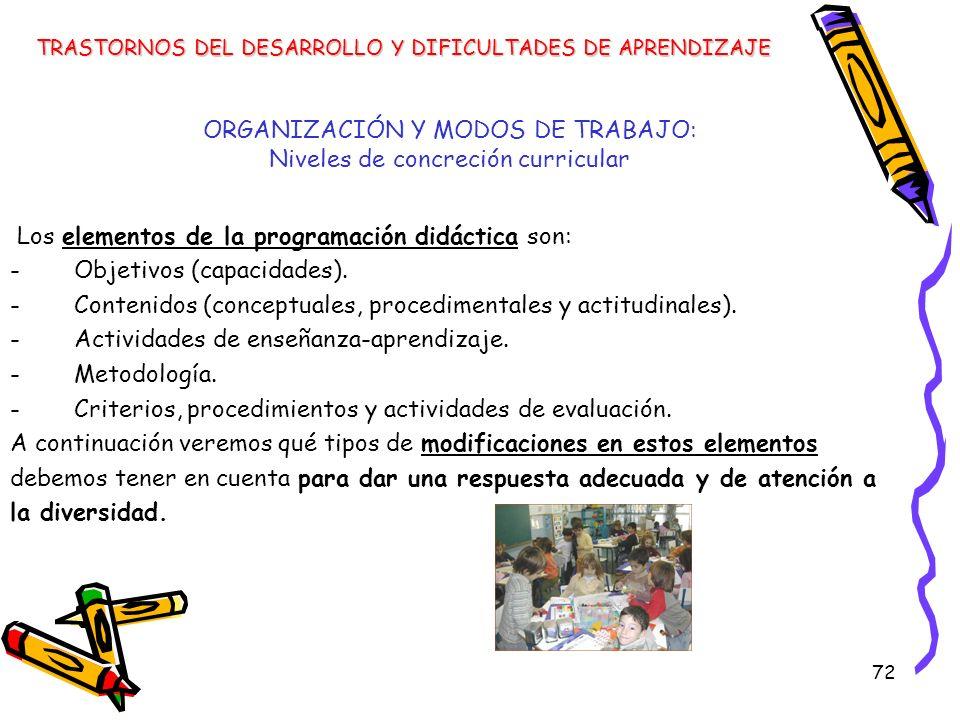 72 ORGANIZACIÓN Y MODOS DE TRABAJO: Niveles de concreción curricular Los elementos de la programación didáctica son: -Objetivos (capacidades). -Conten
