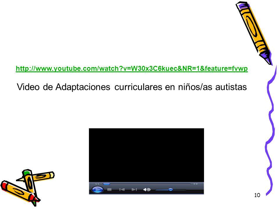 10 http://www.youtube.com/watch?v=W30x3C6kuec&NR=1&feature=fvwp Video de Adaptaciones curriculares en niños/as autistas