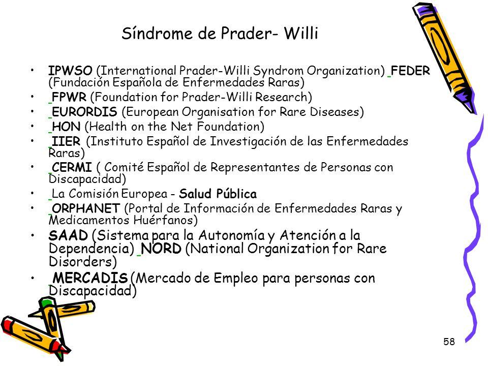 58 Síndrome de Prader- Willi IPWSO (International Prader-Willi Syndrom Organization) FEDER (Fundación Española de Enfermedades Raras) FPWR (Foundation