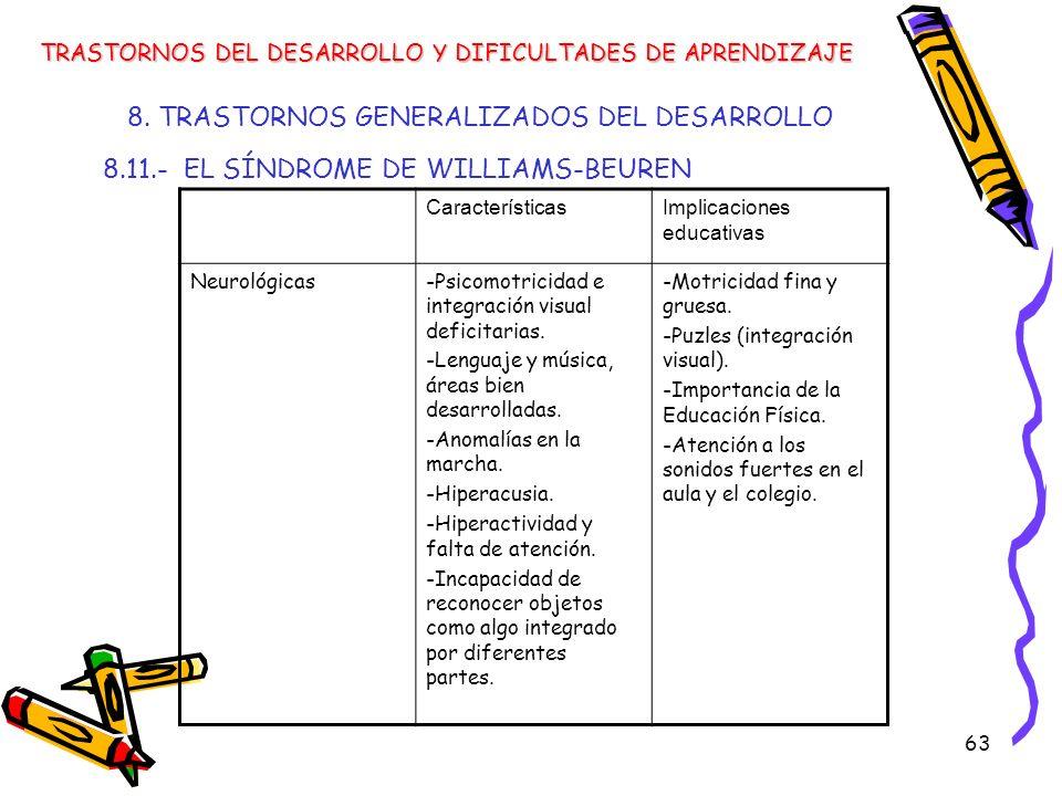 63 8. TRASTORNOS GENERALIZADOS DEL DESARROLLO 8.11.- EL SÍNDROME DE WILLIAMS-BEUREN TRASTORNOS DEL DESARROLLO Y DIFICULTADES DE APRENDIZAJE Caracterís