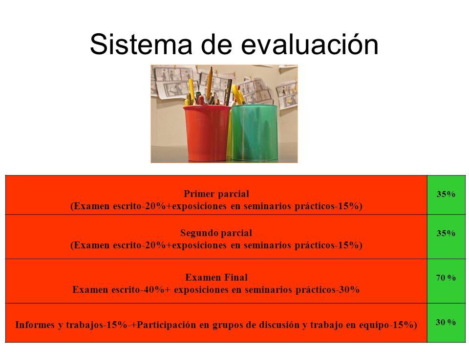 Sistema de evaluación Primer parcial (Examen escrito-20%+exposiciones en seminarios prácticos-15%) 35% Segundo parcial (Examen escrito-20%+exposiciones en seminarios prácticos-15%) 35% Examen Final Examen escrito-40%+ exposiciones en seminarios prácticos-30% 70 % Informes y trabajos-15%-+Participación en grupos de discusión y trabajo en equipo-15%) 30 %