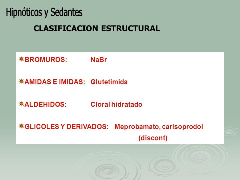 BARBITURICOS:Fenobarbital, Pentobarbital, Tiopental AZASPIRODECANODIONA:Buspirona METATIAZANONA:Clormezanona CICLOPIRROLONA:Zopiclona, Suriclona IMIDAZO-PIRIDINA:Zolpidem PIRAZOLO-PIRIMIDINA: Zaleplon BENZODIAZEPINICOS:Diazepam, alprazolam CLASIFICACION ESTRUCTURAL