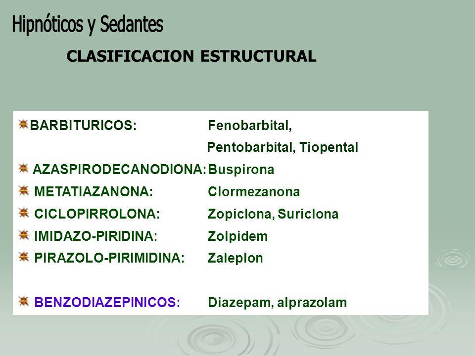 INDICACIONES TERAPEUTICAS DE BZD 1.HIPNOTICOS: triasolam, flurazepam, estazolam, midazolam, brotisolam 2.ANSIOLITICOS: Todos excepto los hipnóticos y anticonvulsivantes 3.ANTICONVULSIVANTES: clonazepam en el pequeño mal y el diazepam iv en el status epiléptico.