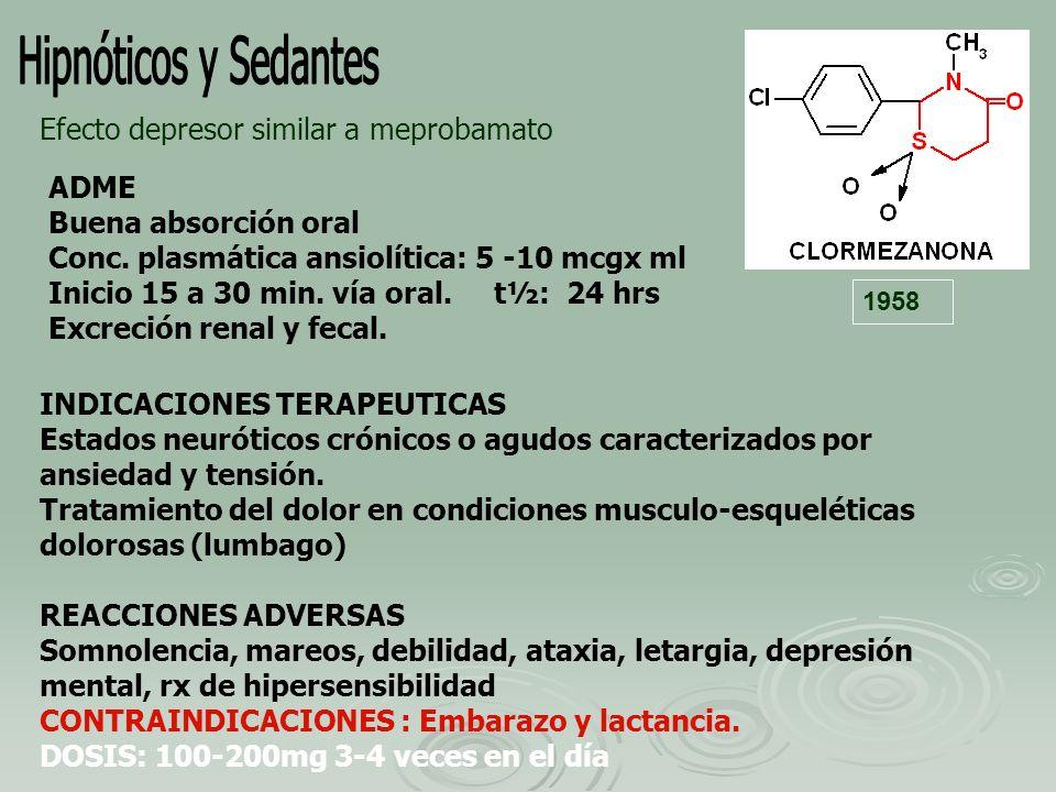 DOSIS Alprazolam: 0.5-5 mg diarios Bromazepam:1.5 a 3 mg 2 a 3 v/d Clorodiazepoxido: 5-10 mg 3 v/d Clorazepato: 30mg diarios en 3 dosis Diazepam: 2-10mg 2-4v/d Flunitrazepam: 1-2 mg al acostarse Lorazepam: 1 a 10 mg en 3 dosis Midazolam: 10 mg Oxazepam:10-15 mg 3 v/d Prazepam:20 a 60 mg diarios Flurazepam:15-30 mg ½ hr antes de acostarse Triasolam:0.5 mg 15 minutos antes de acostarse 0.5mg de triasolam = 30 mg de Flurazepam