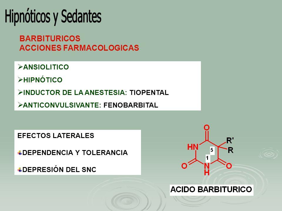 PROPIEDADES FARMACOCINETICAS Rápida absorción oral: Biodisponibildad: 80% CMax: 1 hr t½: < 4 hrs [ ] Plasmáticas: 60-70 g por Lt, c/ dosis de 7.5 mg oral Distribución : SNC, Leche materna, Placenta, Glándulas salivales.
