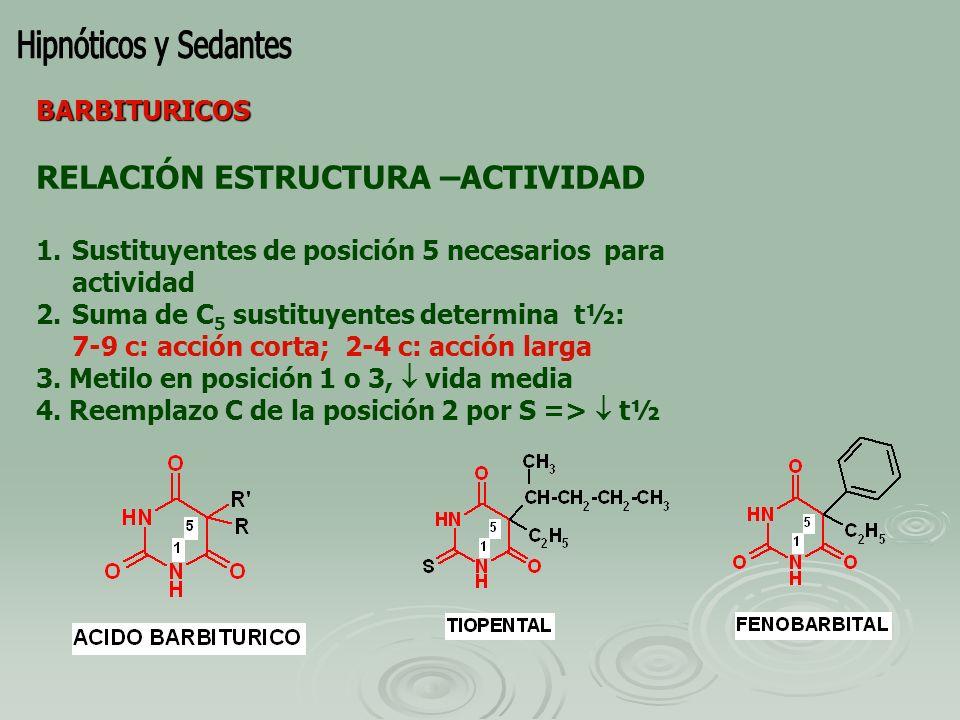 BENZODIAZEPINICOS: Primer representante: Clorodiazepóxido (1960) Diazepam (1964) oxazepam (1965), flurazepam (1970), etc.