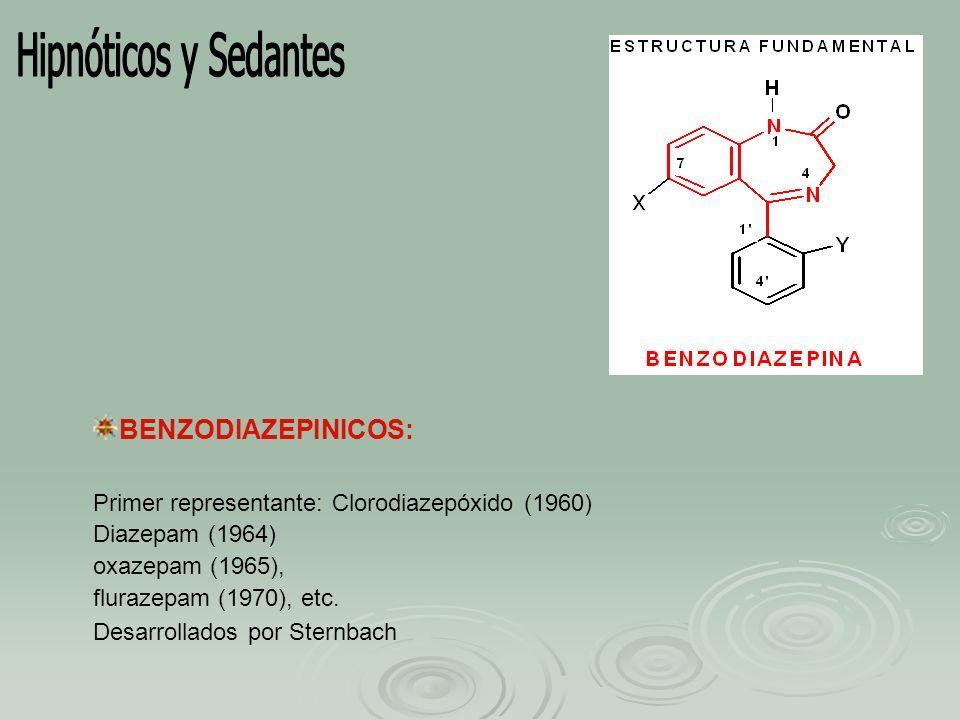 CLASIFICACIÓN A.-1,4 BENZODIAZEPINA CLASICOS: Diazepam, Clorodiazepóxido, Clonazepam, Clorazepato, Bromazepam, Prazepam, Flunitrazepam, Flurazepam, Nitrazepam, Lorazepam, Lormetazepam, Medazepam, Temazepam, Oxazepam TRIASOLO:Triasolam, Estazolam, Alprazolam, Brotisolam OXAZINO:Ketasolam IMIDAZO:Midazolam, Loprazolam OXAZO:Oxazolam, Cloxazolam B.-1,5-BENZODIAZEPINA: Clobazam BENZODIAZEPINICOS NO5B A