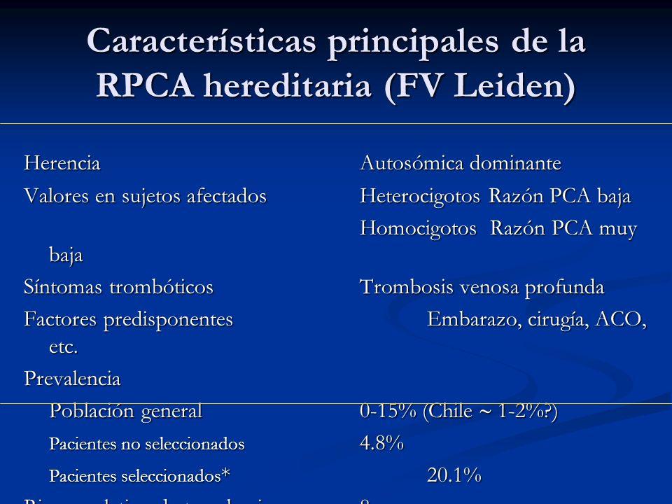 Características principales de la RPCA hereditaria (FV Leiden) HerenciaAutosómica dominante Valores en sujetos afectadosHeterocigotos Razón PCA baja H