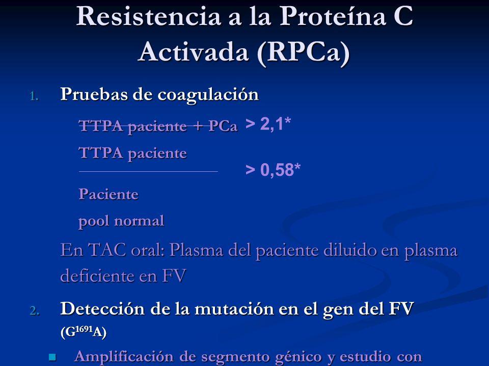 1. Pruebas de coagulación TTPA paciente + PCa TTPA paciente Paciente pool normal En TAC oral: Plasma del paciente diluido en plasma deficiente en FV 2