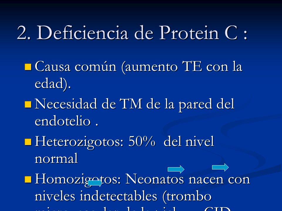 2. Deficiencia de Protein C : Causa común (aumento TE con la edad). Causa común (aumento TE con la edad). Necesidad de TM de la pared del endotelio. N