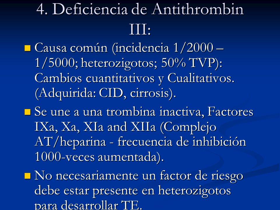 4. Deficiencia de Antithrombin III: Causa común (incidencia 1/2000 – 1/5000; heterozigotos; 50% TVP): Cambios cuantitativos y Cualitativos. (Adquirida
