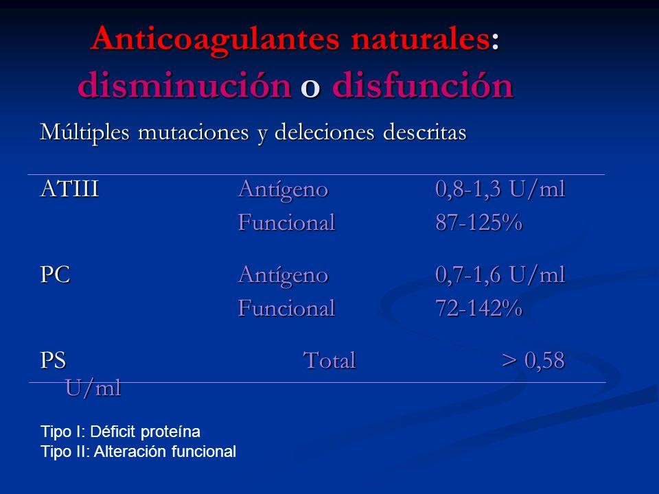 Anticoagulantes naturales: disminución o disfunción Múltiples mutaciones y deleciones descritas ATIIIAntígeno 0,8-1,3 U/ml Funcional 87-125% PCAntígen