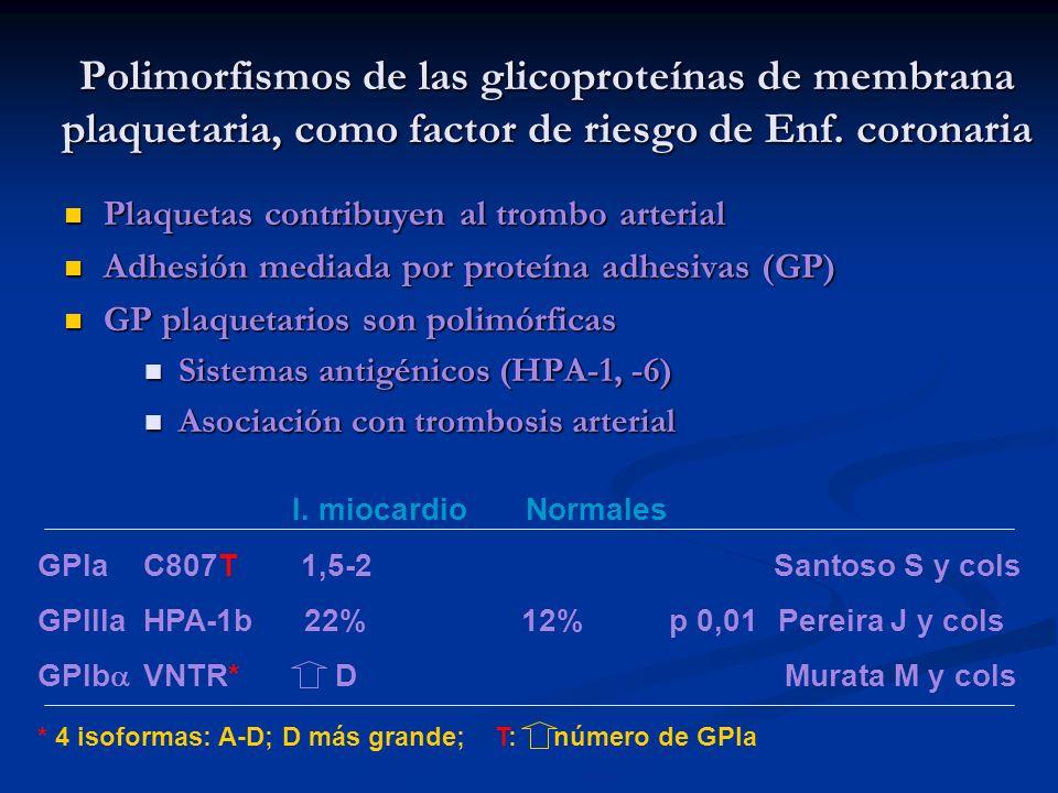 Polimorfismos de las glicoproteínas de membrana plaquetaria, como factor de riesgo de Enf. coronaria Plaquetas contribuyen al trombo arterial Plaqueta