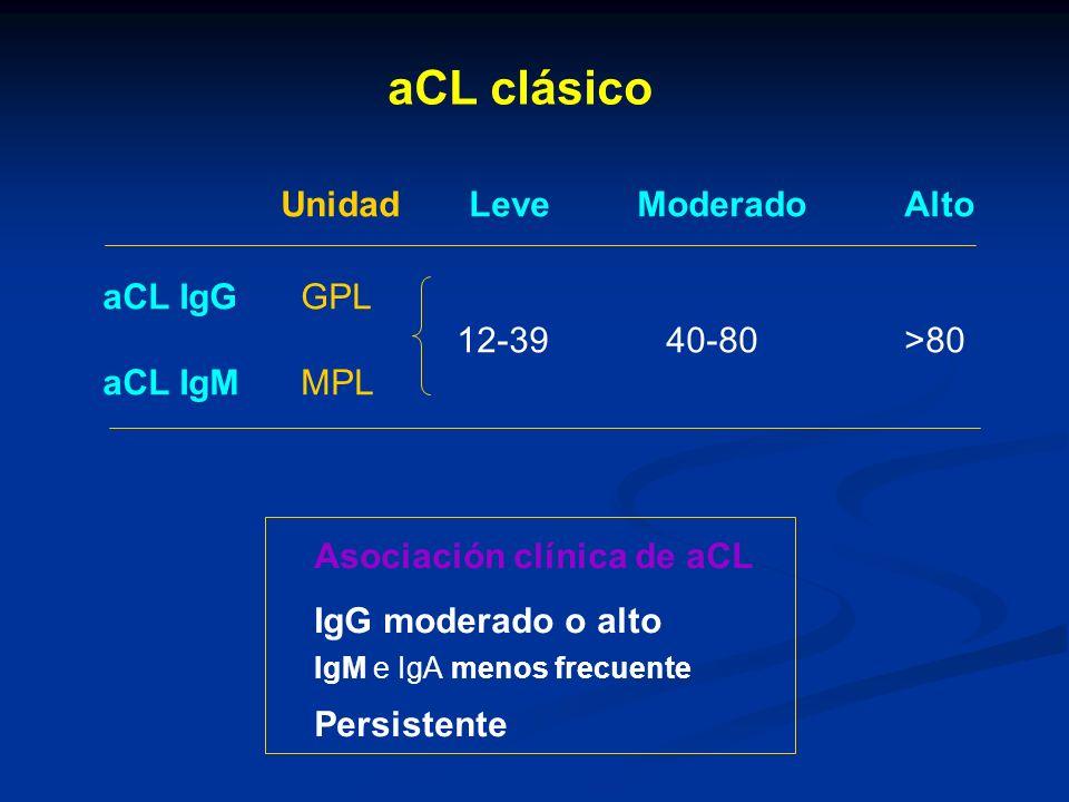 aCL clásico Unidad LeveModeradoAlto aCL IgG GPL 12-39 40-80>80 aCL IgM MPL Asociación clínica de aCL IgG moderado o alto IgM e IgA menos frecuente Per