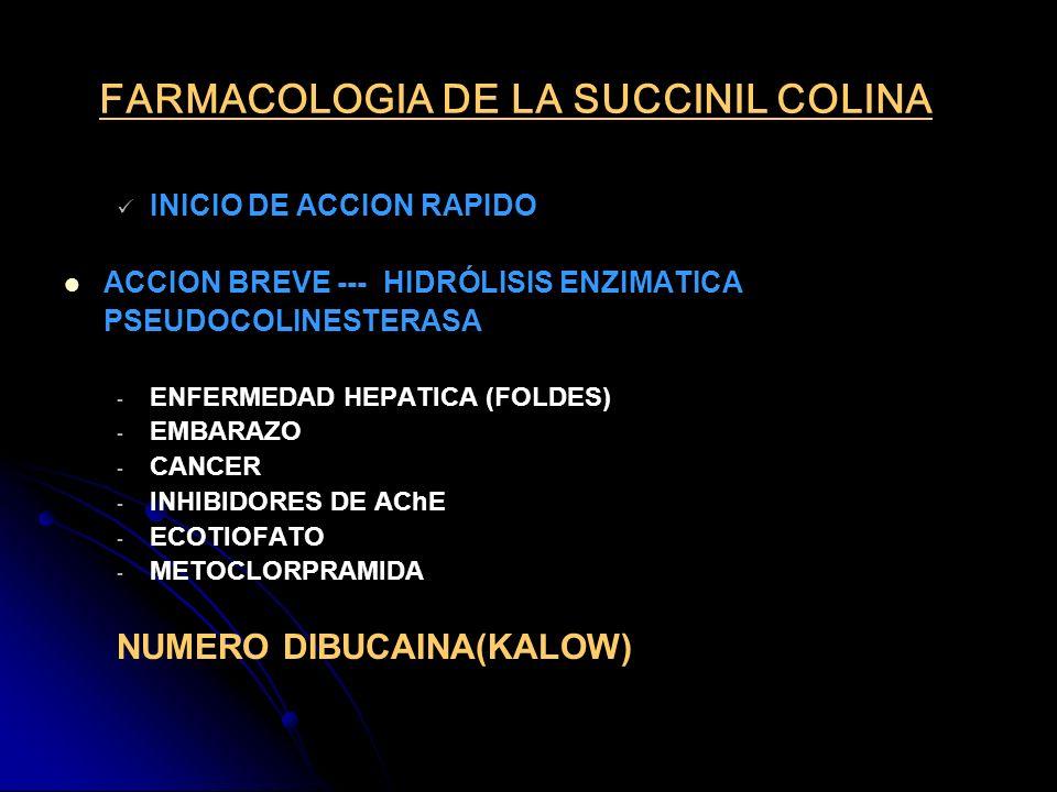 FARMACOLOGIA DE LA SUCCINIL COLINA INICIO DE ACCION RAPIDO ACCION BREVE --- HIDRÓLISIS ENZIMATICA PSEUDOCOLINESTERASA - - ENFERMEDAD HEPATICA (FOLDES)