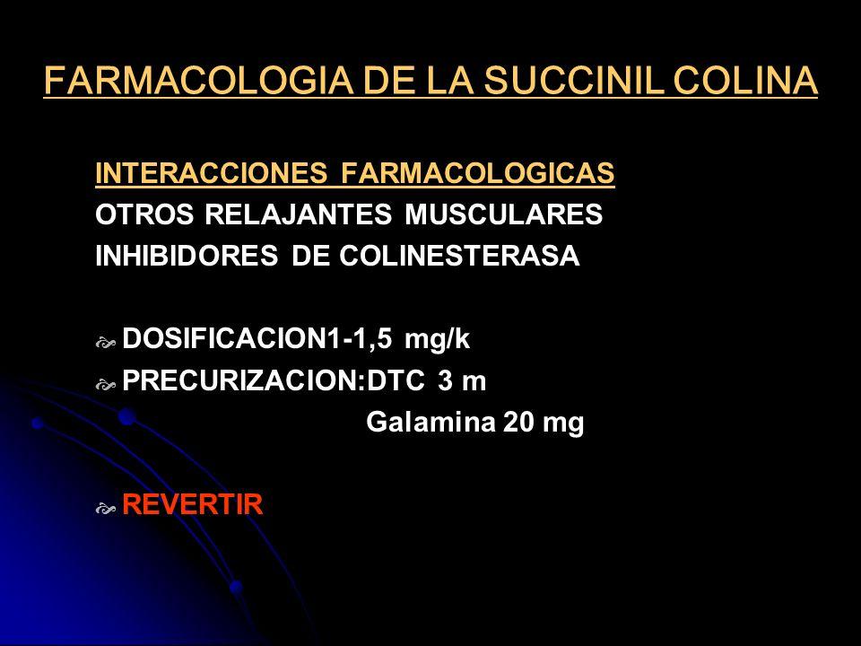 FARMACOLOGIA DE LA SUCCINIL COLINA INTERACCIONES FARMACOLOGICAS OTROS RELAJANTES MUSCULARES INHIBIDORES DE COLINESTERASA DOSIFICACION1-1,5 mg/k PRECUR