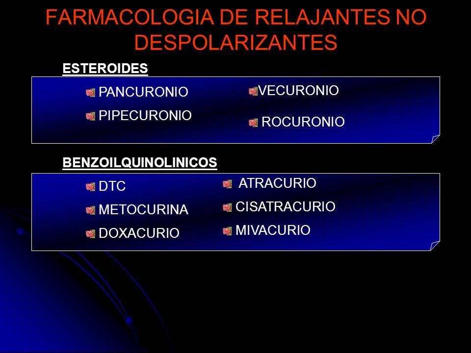 FARMACOLOGIA DE RELAJANTES NO DESPOLARIZANTES ESTEROIDES PANCURONIO PIPECURONIO BENZOILQUINOLINICOS DTC METOCURINA DOXACURIO ATRACURIO CISATRACURIO MI