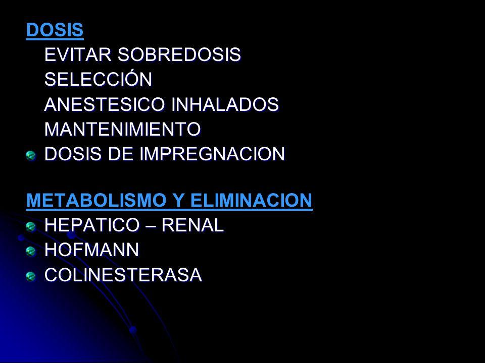DOSIS EVITAR SOBREDOSIS SELECCIÓN ANESTESICO INHALADOS MANTENIMIENTO DOSIS DE IMPREGNACION METABOLISMO Y ELIMINACION HEPATICO – RENAL HOFMANNCOLINESTE