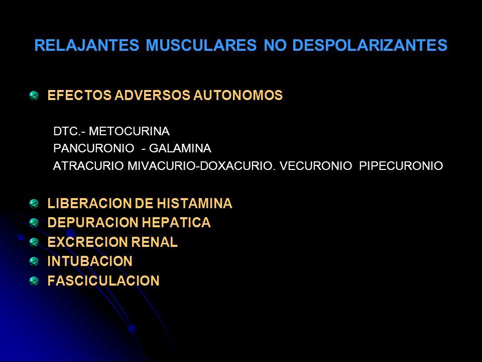 RELAJANTES MUSCULARES NO DESPOLARIZANTES EFECTOS ADVERSOS AUTONOMOS DTC.- METOCURINA PANCURONIO - GALAMINA ATRACURIO MIVACURIO-DOXACURIO. VECURONIO PI
