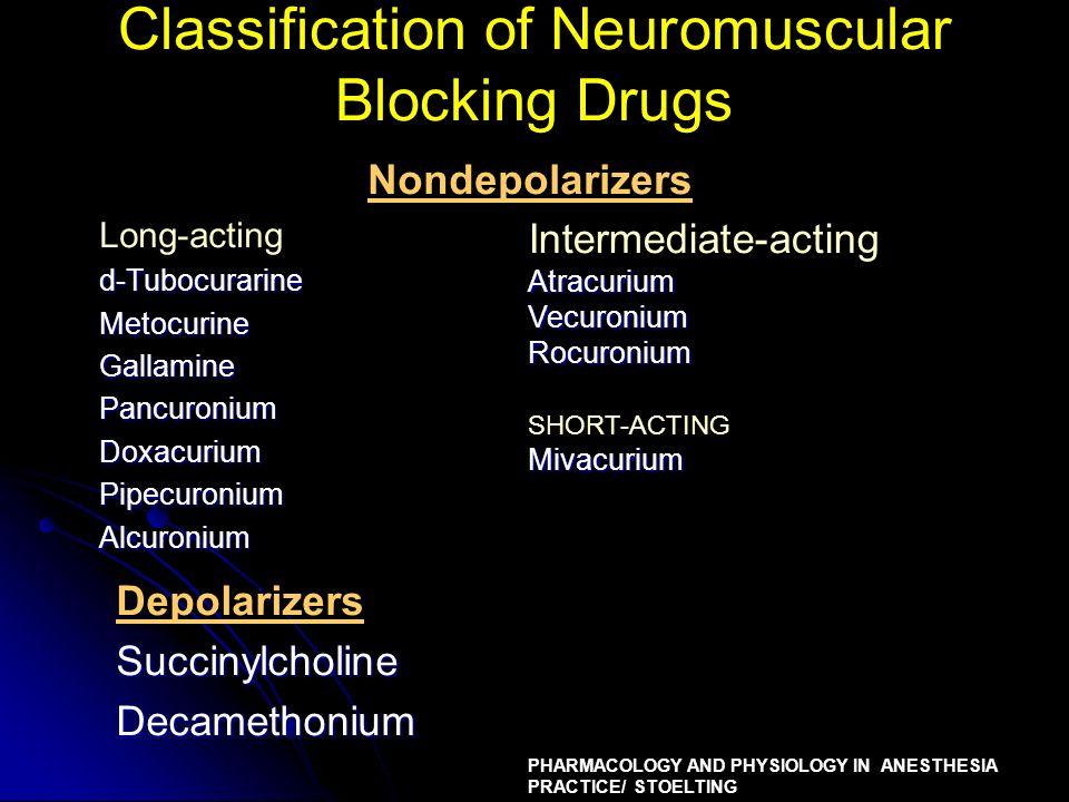 Classification of Neuromuscular Blocking Drugs DepolarizersSuccinylcholineDecamethonium Nondepolarizers Long-actingd-TubocurarineMetocurineGallaminePa