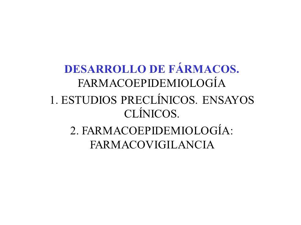 DESARROLLO DE FÁRMACOS.FARMACOEPIDEMIOLOGÍA 1. ESTUDIOS PRECLÍNICOS.