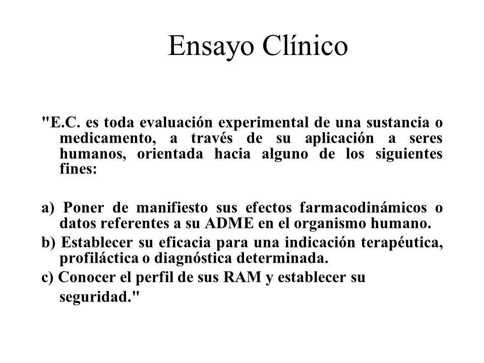 Tiempo Concentración plasmática CMT CME RT ó IT= CME/CMT Índice terapéutico