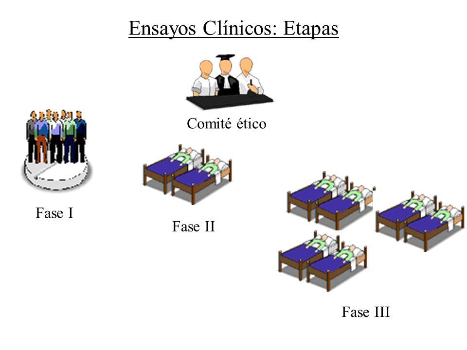 Ensayos Clínicos: Etapas Comité ético Fase I Fase II Fase III