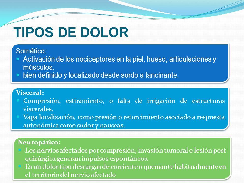 TIPOS DE DOLOR Somático: Activación de los nociceptores en la piel, hueso, articulaciones y músculos. bien definido y localizado desde sordo a lancina