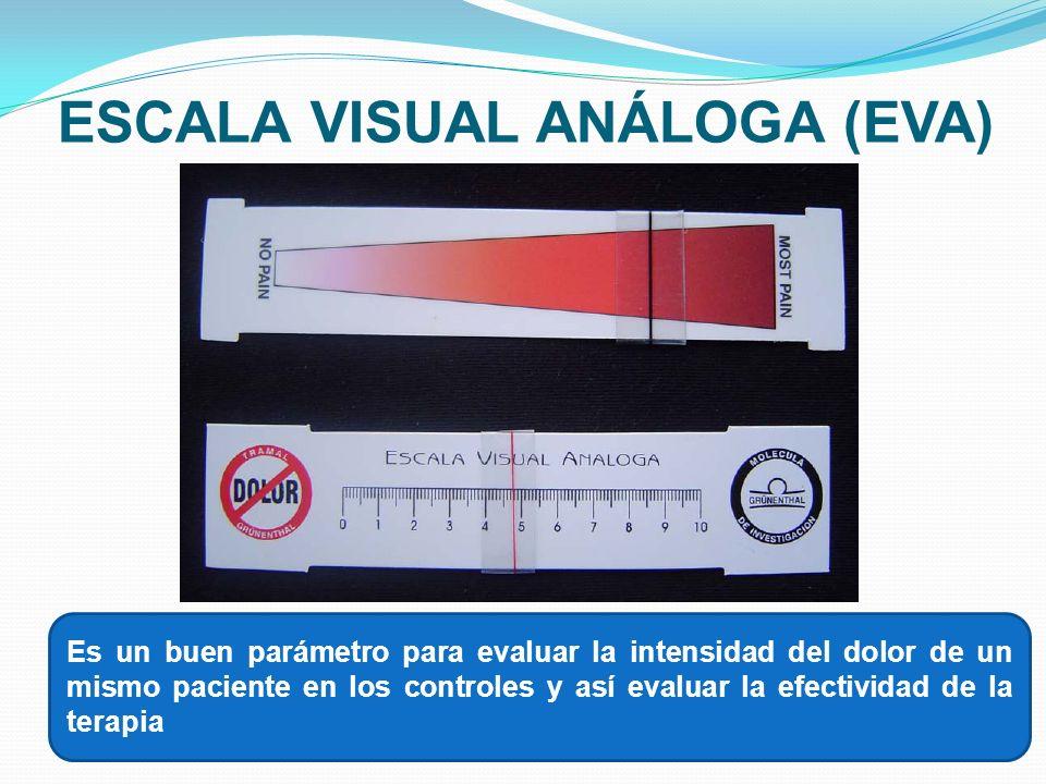 ESCALA VISUAL ANÁLOGA (EVA) Es un buen parámetro para evaluar la intensidad del dolor de un mismo paciente en los controles y así evaluar la efectivid