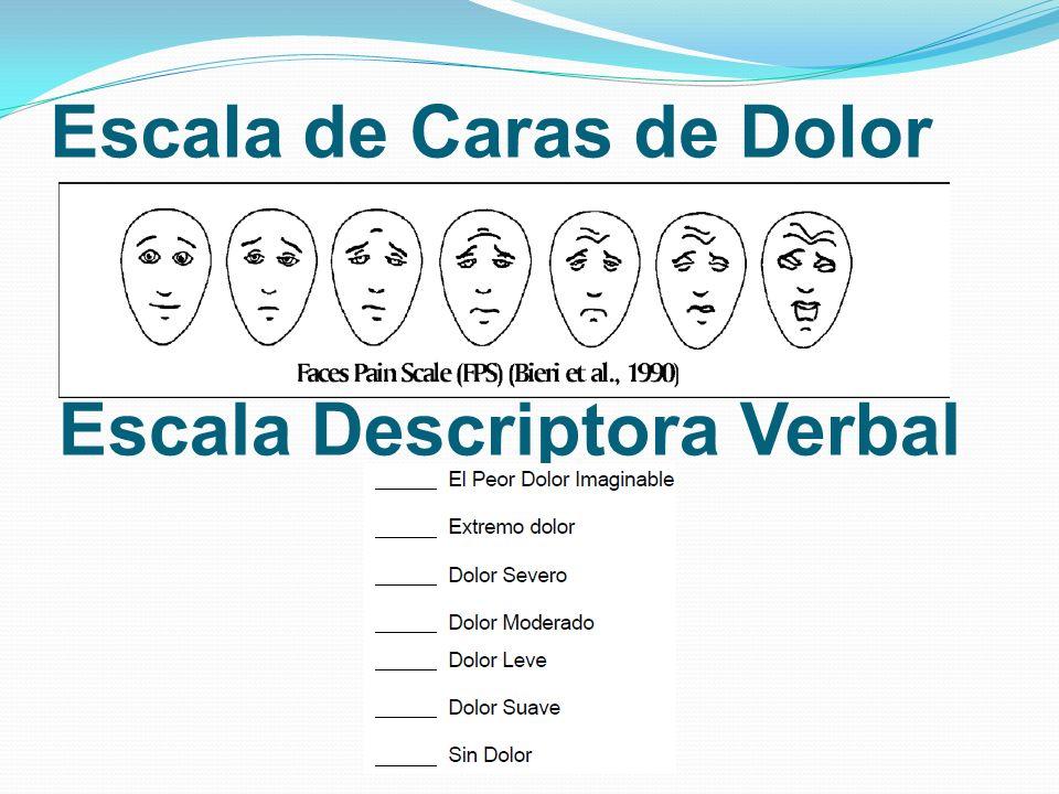 Escala de Caras de Dolor Escala Descriptora Verbal