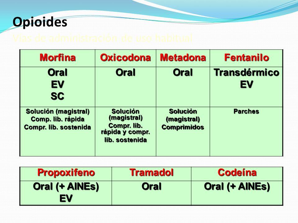 Opioides Vías de administración de uso habitual MorfinaOxicodonaMetadonaFentanilo OralEVSCOralOralTransdérmicoEV Solución (magistral) Comp. lib. rápid