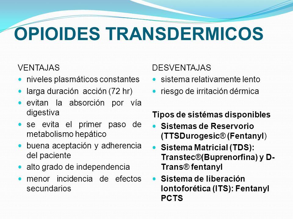 OPIOIDES TRANSDERMICOS VENTAJAS niveles plasmáticos constantes larga duración acción (72 hr) evitan la absorción por vía digestiva se evita el primer