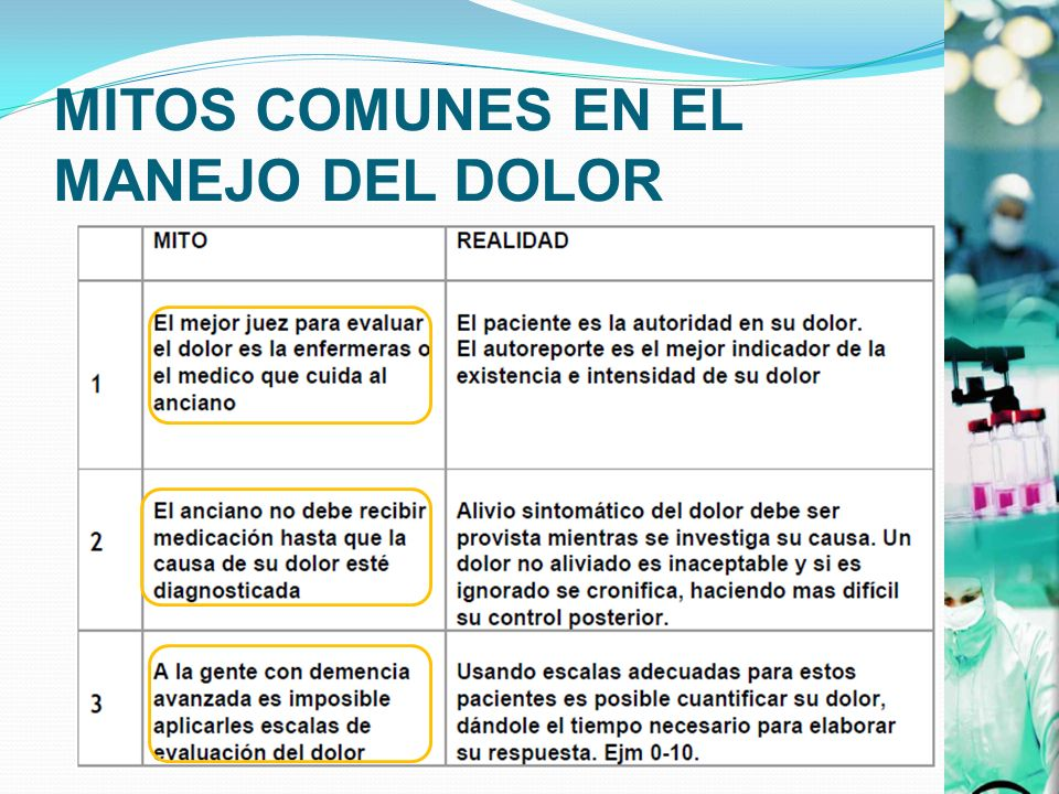 MITOS COMUNES EN EL MANEJO DEL DOLOR