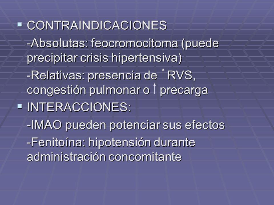 CONTRAINDICACIONES CONTRAINDICACIONES -Absolutas: feocromocitoma (puede precipitar crisis hipertensiva) -Relativas: presencia de RVS, congestión pulmonar o precarga INTERACCIONES: INTERACCIONES: -IMAO pueden potenciar sus efectos -Fenitoína: hipotensión durante administración concomitante