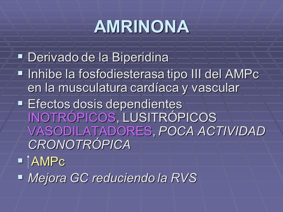 AMRINONA Derivado de la Biperidina Derivado de la Biperidina Inhibe la fosfodiesterasa tipo III del AMPc en la musculatura cardíaca y vascular Inhibe la fosfodiesterasa tipo III del AMPc en la musculatura cardíaca y vascular Efectos dosis dependientes INOTRÓPICOS, LUSITRÓPICOS VASODILATADORES, POCA ACTIVIDAD CRONOTRÓPICA Efectos dosis dependientes INOTRÓPICOS, LUSITRÓPICOS VASODILATADORES, POCA ACTIVIDAD CRONOTRÓPICA AMPc AMPc Mejora GC reduciendo la RVS Mejora GC reduciendo la RVS