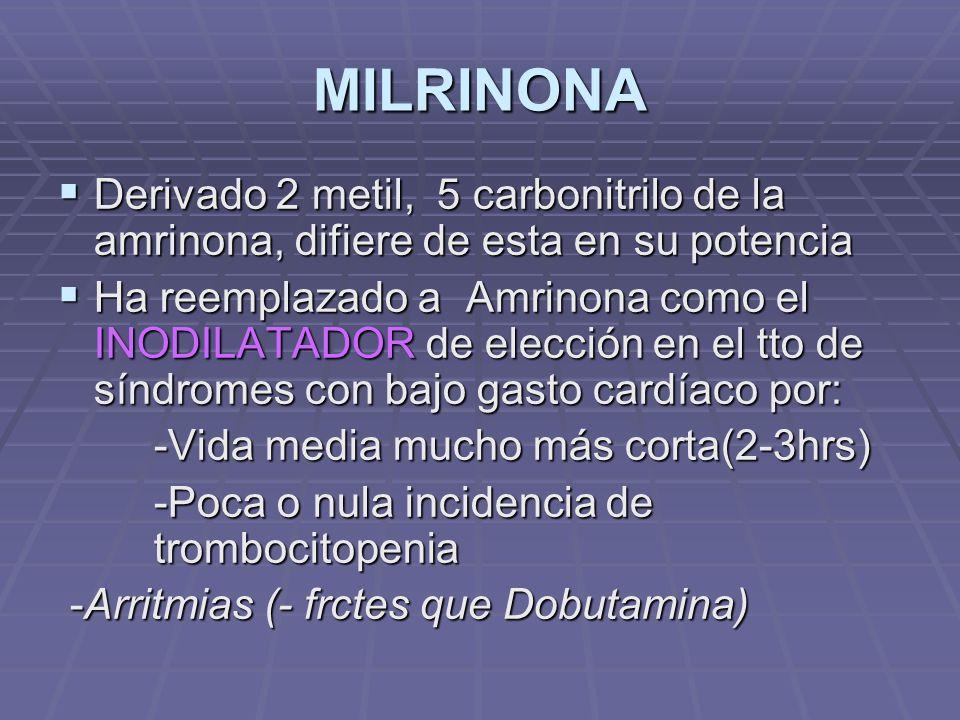 MILRINONA Derivado 2 metil, 5 carbonitrilo de la amrinona, difiere de esta en su potencia Derivado 2 metil, 5 carbonitrilo de la amrinona, difiere de esta en su potencia Ha reemplazado a Amrinona como el INODILATADOR de elección en el tto de síndromes con bajo gasto cardíaco por: Ha reemplazado a Amrinona como el INODILATADOR de elección en el tto de síndromes con bajo gasto cardíaco por: -Vida media mucho más corta(2-3hrs) -Poca o nula incidencia de trombocitopenia -Arritmias (- frctes que Dobutamina) -Arritmias (- frctes que Dobutamina)