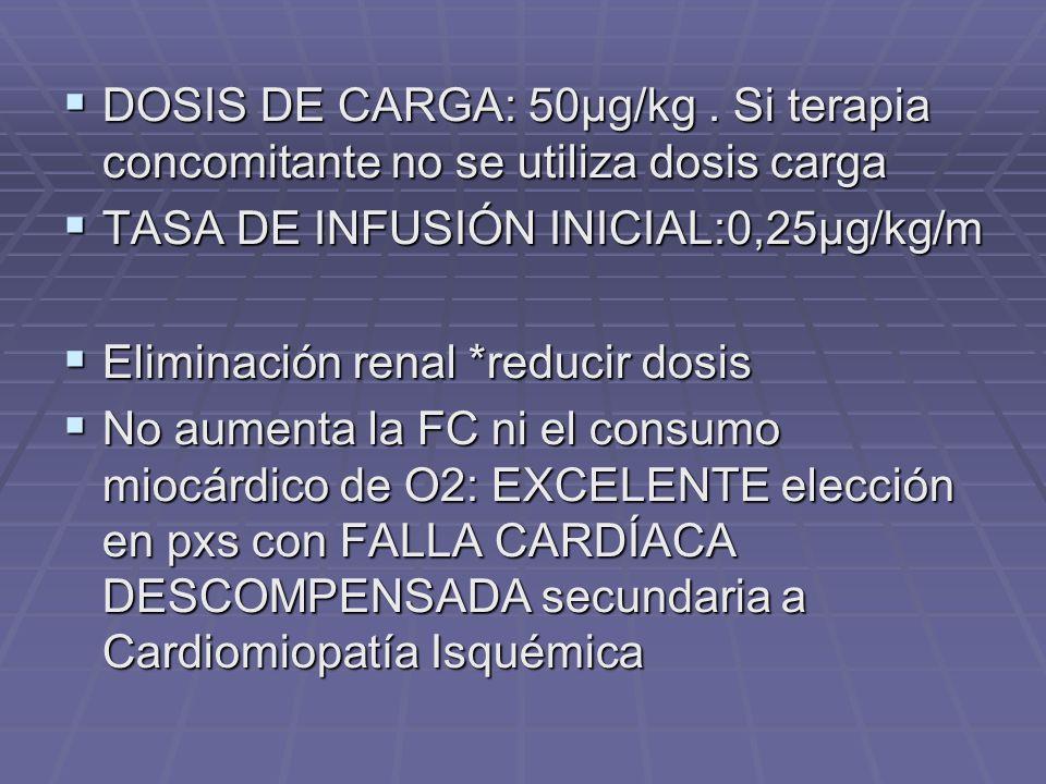 DOSIS DE CARGA: 50µg/kg. Si terapia concomitante no se utiliza dosis carga DOSIS DE CARGA: 50µg/kg. Si terapia concomitante no se utiliza dosis carga