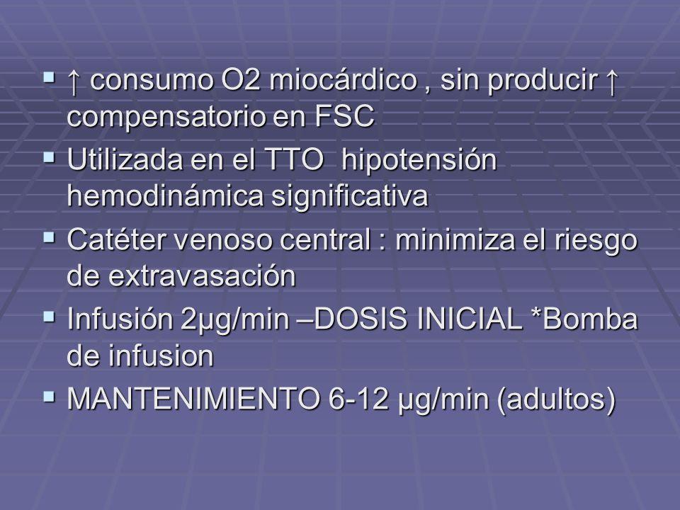 consumo O2 miocárdico, sin producir compensatorio en FSC consumo O2 miocárdico, sin producir compensatorio en FSC Utilizada en el TTO hipotensión hemodinámica significativa Utilizada en el TTO hipotensión hemodinámica significativa Catéter venoso central : minimiza el riesgo de extravasación Catéter venoso central : minimiza el riesgo de extravasación Infusión 2µg/min –DOSIS INICIAL *Bomba de infusion Infusión 2µg/min –DOSIS INICIAL *Bomba de infusion MANTENIMIENTO 6-12 µg/min (adultos) MANTENIMIENTO 6-12 µg/min (adultos)